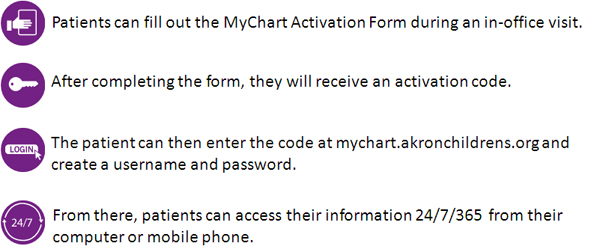 MyChart-Enrollment
