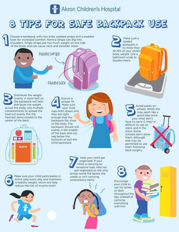 8 steps for safe backpack use infographic