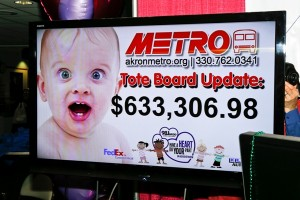 The Have a Heart, Do Your Part radiothon raises $633,306 (Photo Gallery)
