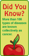 Did You Know? More than 100 types of diseases are known collectively as cancer.