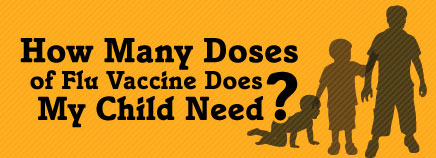 How Many Doses of Flu Vaccine Does My Child Need?