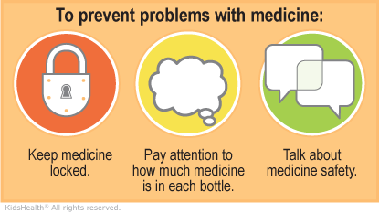 Illustration: medicine safety suggestions