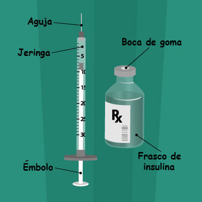 Insulin injection