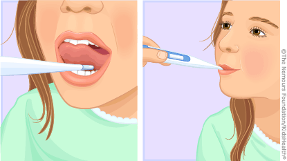 Illustration: Oral Temperature